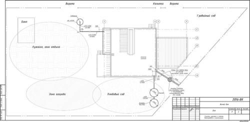 Планировка участка дом и баня.